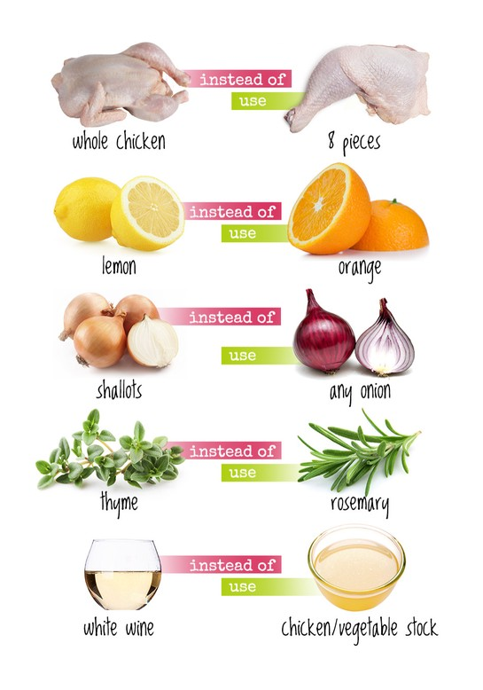 Roasted chicken substitutes