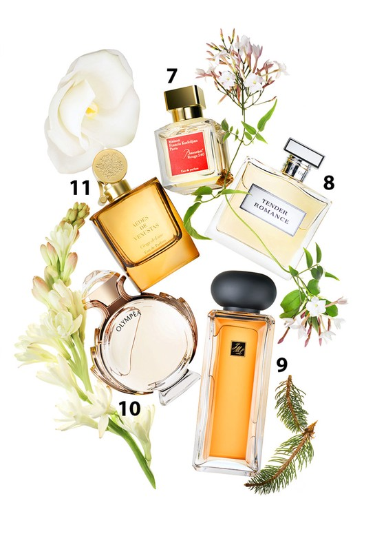 spring 2016 new perfumes